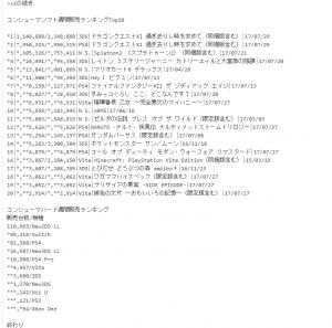 ダウンロード 1 300x297 - 【売上】週間コンシューマゲーム売上ランキング(2017年7月24日~7月30日)