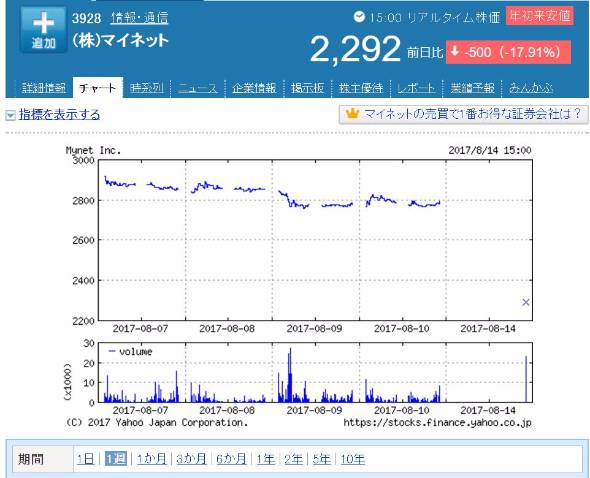 http://image.itmedia.co.jp/business/articles/1708/14/sh_mynet_02.JPG