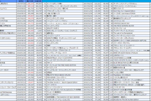 image 300x200 - 【悲報】PS4歴代国内ソフト売上ランキング