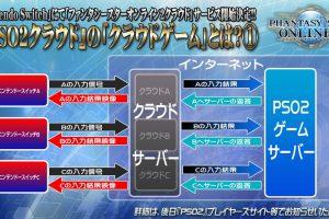 1 64 300x200 - 【PSO2遅報】スイッチ版30fps