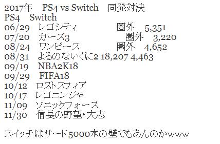 2 1 - よるのないくに2 PS4・Vitaがスイッチに圧勝!!!!!!!!