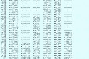 2 3 300x200 - 【悲報】神ゲースプラトゥーン2、Amazonで☆3.1になってしまう…