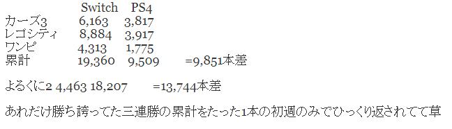 3 1 - よるのないくに2 PS4・Vitaがスイッチに圧勝!!!!!!!!