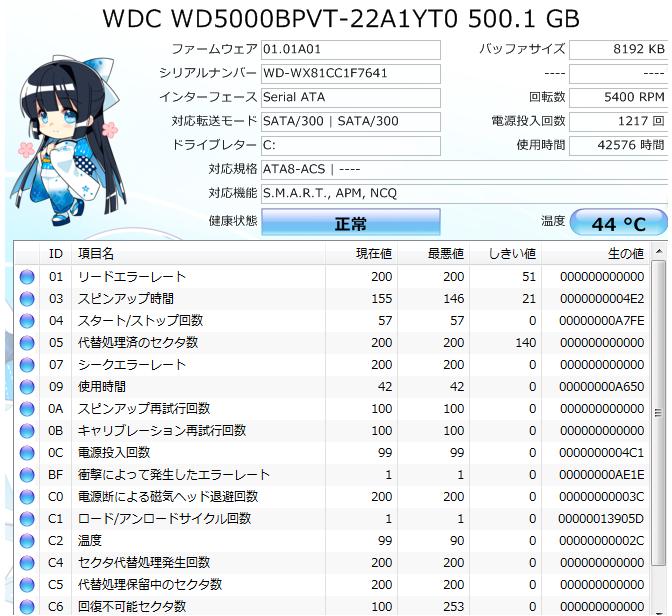XI0vSWvzfmBW1 - Q:HDDの寿命は3~4年と言われますが、HDD内蔵のPS4も3年で寿命ですか?