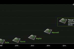 e8kAk6kfsQVc4 300x200 - XboxONEX、発売前から終了確定!NVIDIAの新世代GPU「Volta」が凄い!
