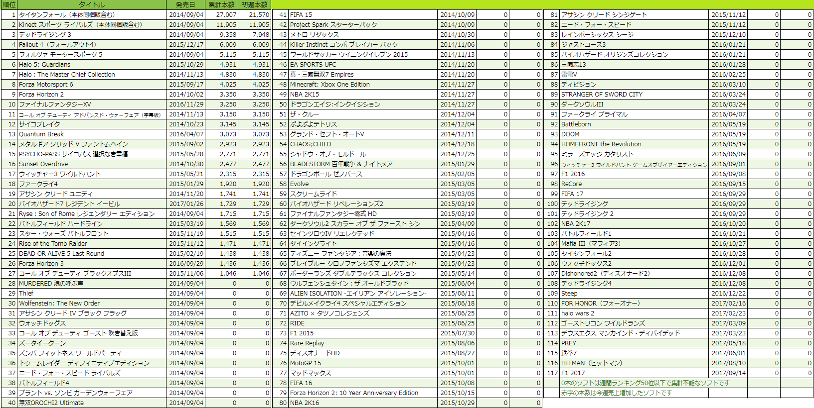 f6CIkP9zUk8zy - 【悲報】シティーズスカイライン 版元の意向により国内パッケ版はPS4版のみ販売へ変更