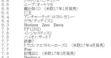 f81fd2e4c52864042852c112ce927ae2 12 384x200 - ゲームD「日本のゲーム開発力は韓国中国以下、正直なところ日本はもう勝てない 日本は運営のために人を使いすぎ 無駄な人間を抱えすぎ
