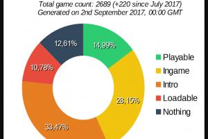 f81fd2e4c52864042852c112ce927ae2 8 300x200 - PS3エミュ、完動ゲームが15%に増加。2Pコントローラーとトロフィーにも対応