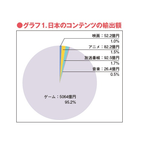 http://contents.oricon.co.jp/upimg/news/20130804/2027248_201308040232304001375567232c.jpg
