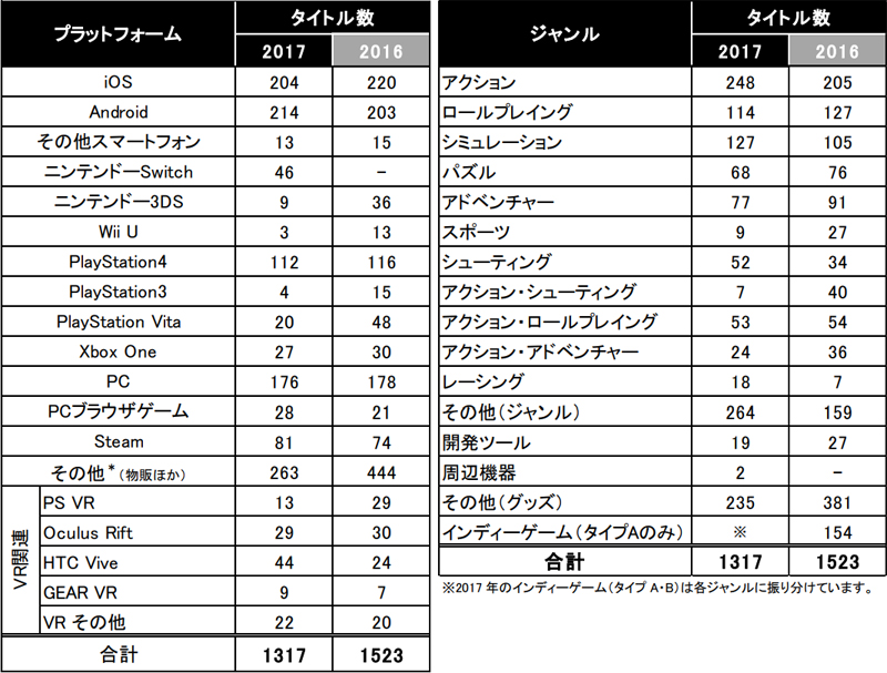 lDLfhH0X3GQS1 - SIEJA盛田カンファに続きインタビューでもVitaを完全スルー やはり後継機は絶望か?