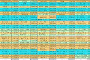 vtHDJSY 300x200 - 【ドリキャス】初代PSOのレアドロップ率がキチガイじみてると俺の中で話題に