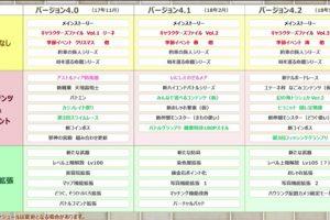 1deHBGokHFkg4 300x200 - 【朗報】DQ10 完全復活!!