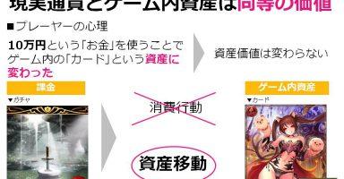 316cfb21 384x200 - 「ソーシャルゲームに10万円課金する心理」が話題に