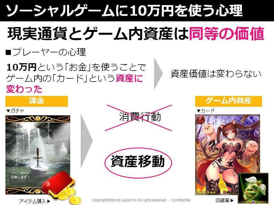 316cfb21 - 「ソーシャルゲームに10万円課金する心理」が話題に