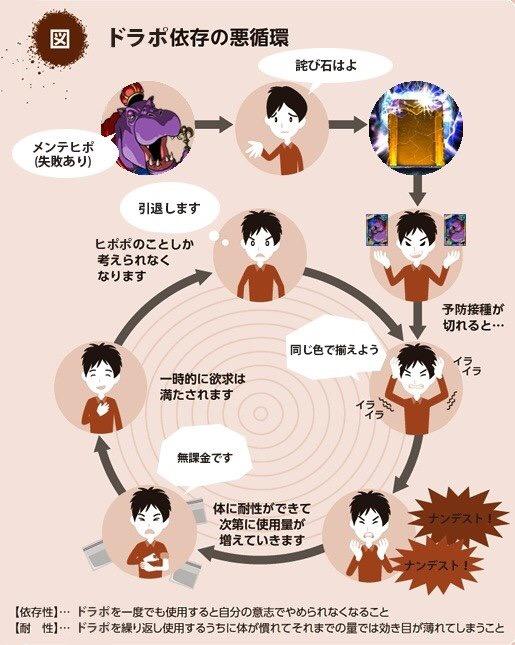 cVlkq3w - 「ソーシャルゲームに10万円課金する心理」が話題に