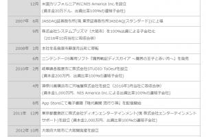 f81fd2e4c52864042852c112ce927ae2 3 300x200 - 【朗報】日本一ソフトウェア、公式サイトの会社沿革にSwitch版ディズガイア5が載る