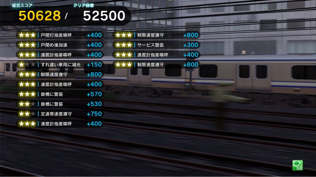 005 1024x575 - 【画像】 『電車でGO!』シリーズ最新作が公開!めちゃくちゃ面白そうな件!