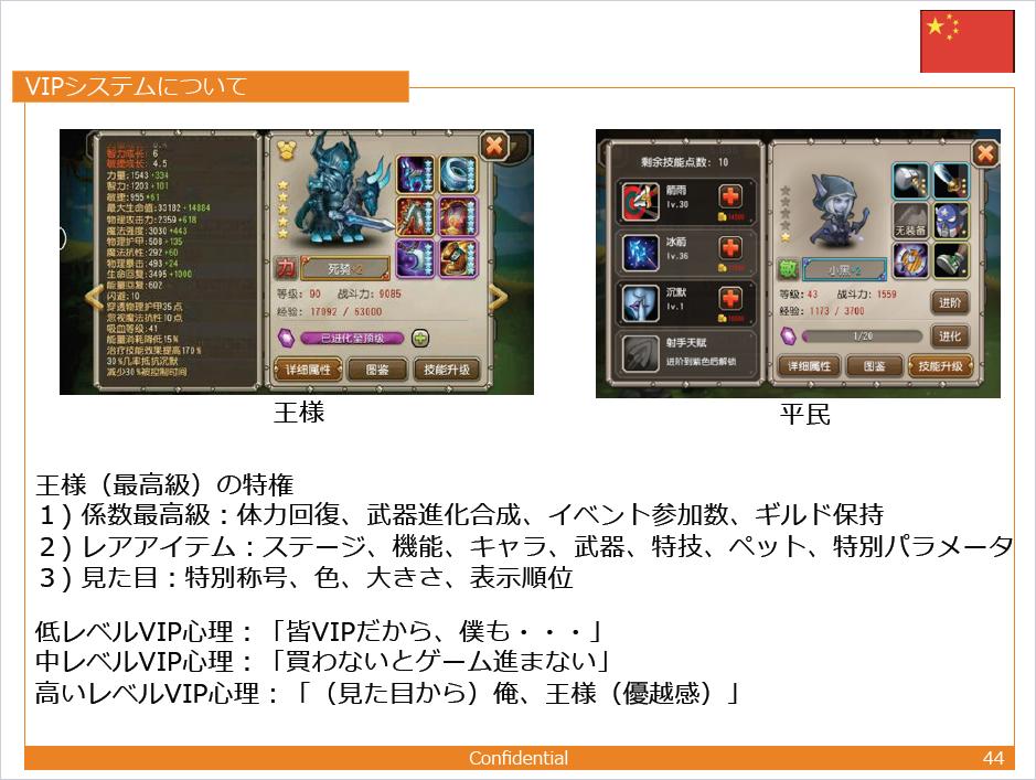 2 4 - 中国のスマホゲームの課金システムが合理的ですげえ