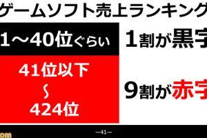 5a041459392b6 300x200 - 【悲報】 PS4で発売するソフトの9割は赤字   ゲームメーカー「もうムリ」