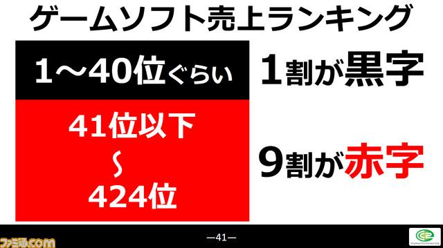 5a041459392b6 - 【悲報】 PS4で発売するソフトの9割は赤字   ゲームメーカー「もうムリ」