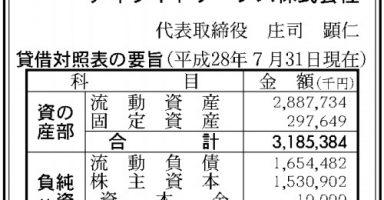 【朗報】FGO運営会社ディライトワークス、最終利益が前々期3100%アップの14億円に