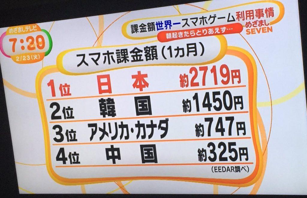 9fe73537 1024x660 1024x660 - 【悲報】ベルギー「ゲーム内ガチャはギャンブル!」 日本のソシャゲ、ヨーロッパで全面禁止