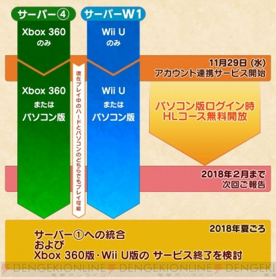 9iHd0WOsL4Fqc - 【差別】DQ10のハード別改善点 Switch版…5か所、PS4版…1か所のみ