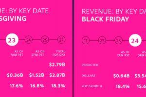 l yu black1 300x200 - 【朗報】米国ブラックフライデー、Nintendo Switchのおかげで過去最高の売上高を記録した事が判明