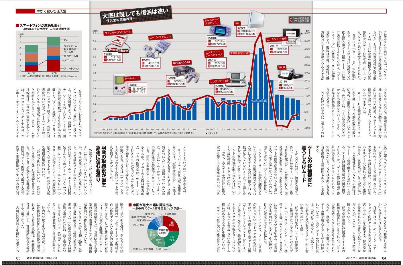 poikJkCsOeP1I - 東洋経済「nxにサードは全く乗り気ではない」