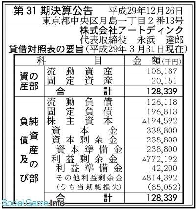 1dQYMPTvLc5ys - 【悲報】アートディンクが8500万円の赤字に
