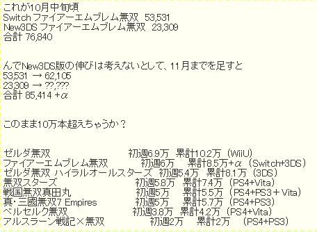 2 1 - 【朗報】メディクリ売上最新データがニンドリ付録に掲載!意外なスイッチソフトがジワ売れ!!!