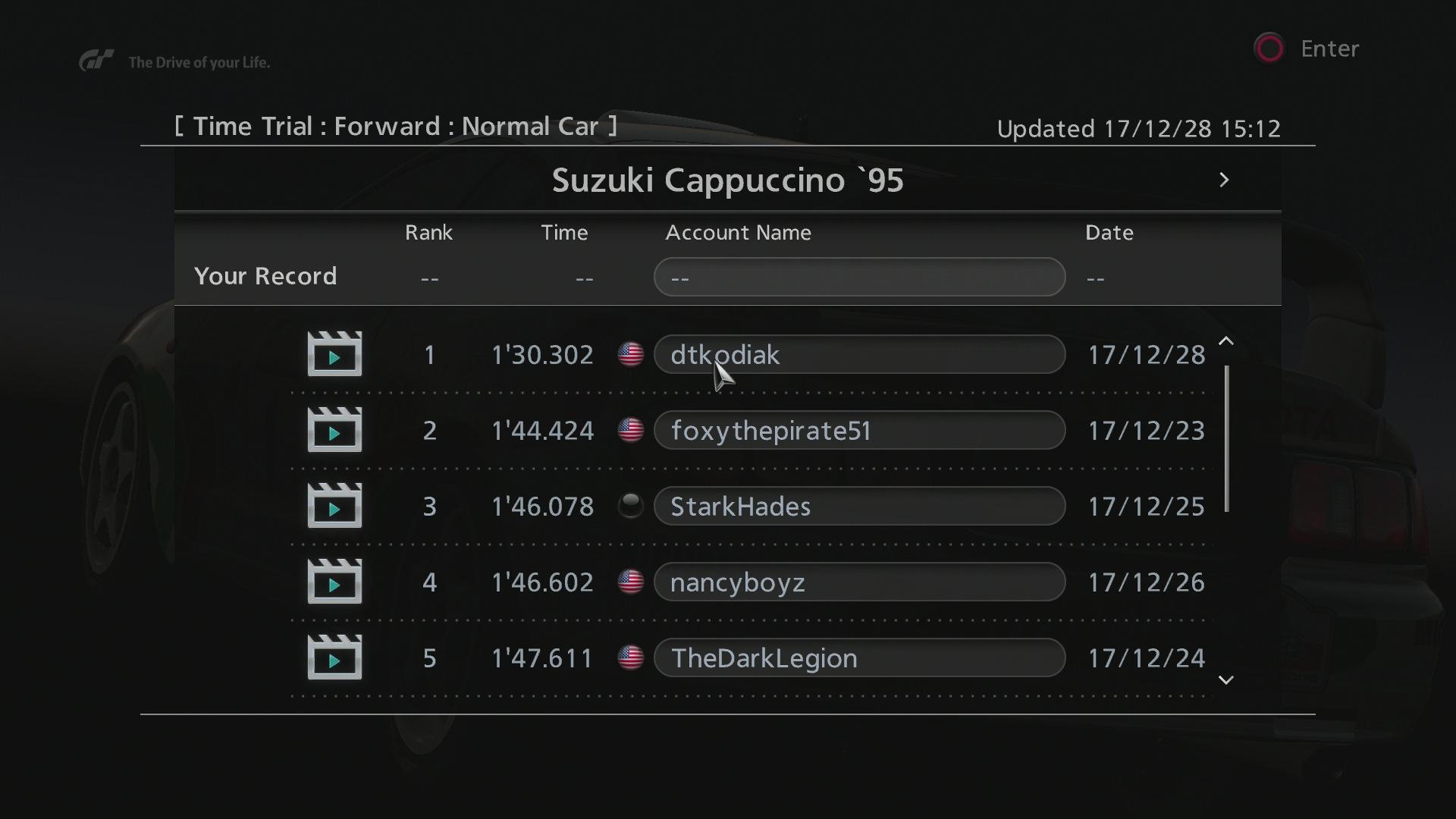 9gNoQxg3SF7Lh - GRAN TURISMO6のオンライン終了