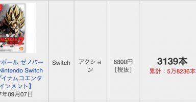【真のゼノ2】PS4ドラゴンボールゼノバース2DX、2週目集計不能になる 一方Switch版はランクイン!!