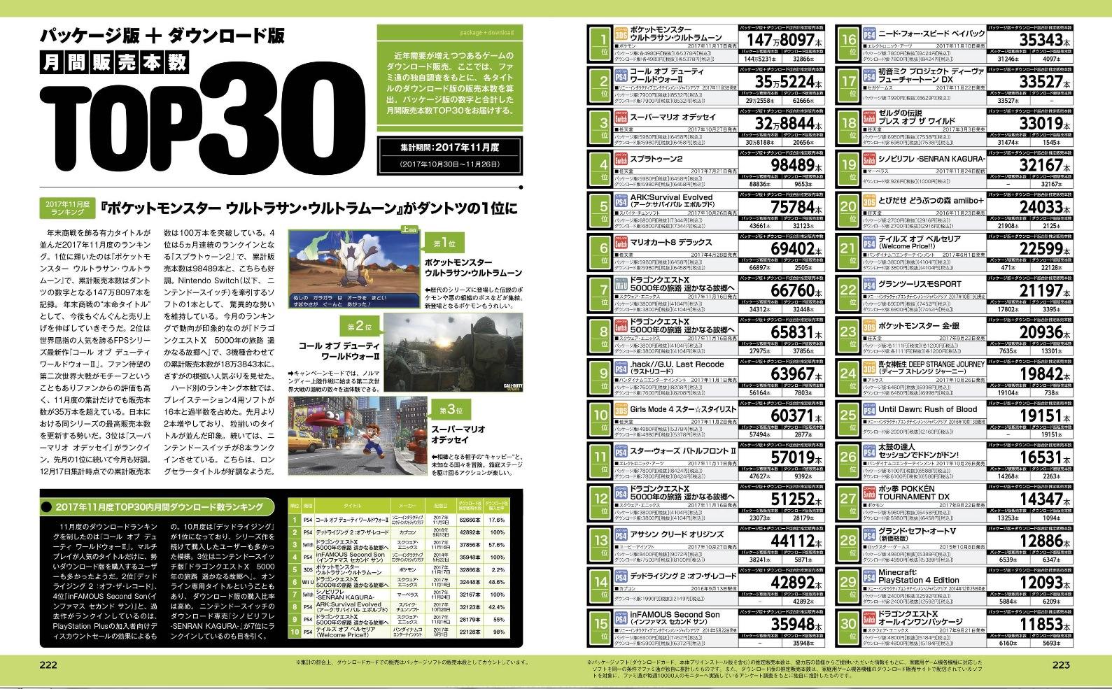 F3kX5tiFrSQgC - 日野「レベルファイブ20周年記念作品はオンラインゲーム」