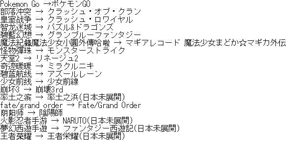 Oko28hvNN0sir - 【速報】11月のソシャゲ売上、発表される 3位パズドラ 2位FGO 1位モンスト