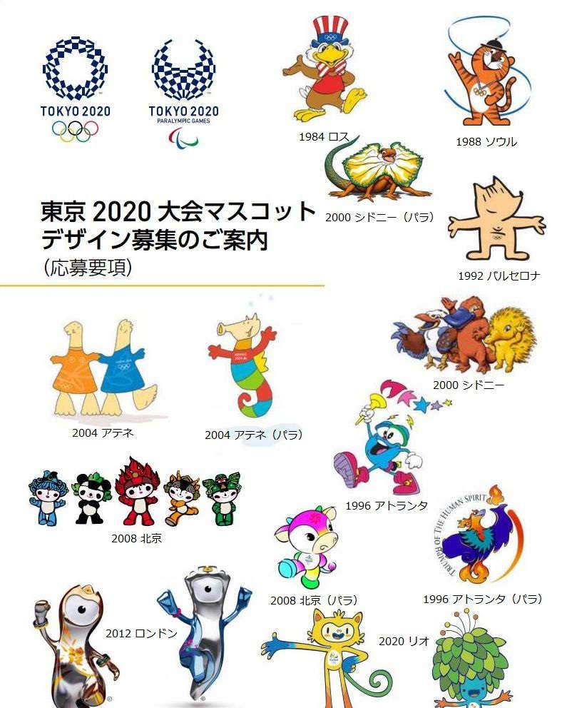 kaReaG0m5tbEn - 【悲報】東京五輪のマスコットがださすぎる・・・これならマリオかピカチュウを出すべき