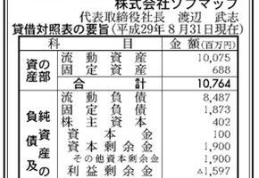 kf sofmap 01 290x200 - 「ソフマップポーズ」で有名な中古ゲーム販売店のソフマップ、7億円の赤字