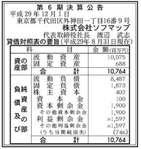 kf sofmap 01 - 「ソフマップポーズ」で有名な中古ゲーム販売店のソフマップ、7億円の赤字