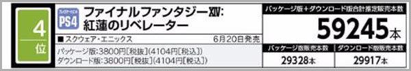 tuESog9PFBz4c - 日野「レベルファイブ20周年記念作品はオンラインゲーム」