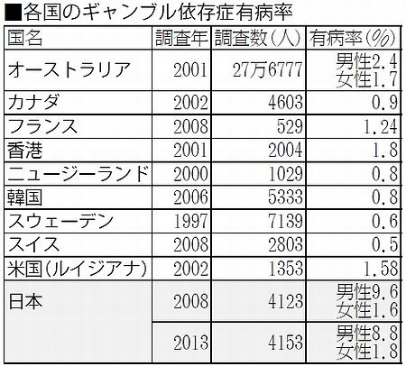 http://www.jcp.or.jp/akahata/aik14/2014-08-25/2014082513_01_1.jpg