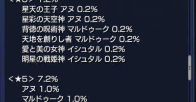 【ガチャ】モンスターストライクさん、新SSRキャラの排出確率が1.4%だと判明する