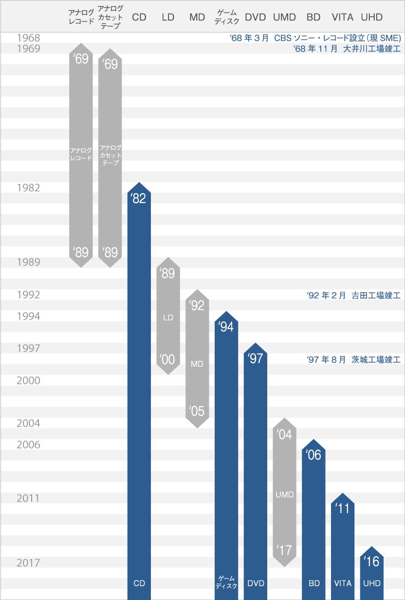 Q5cPTK8F5AFza - PSP専用メディアUMD 2017年をもって製造終了していたことが判明