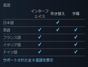 aln9mfriN9a5B - コエテク、世界的な悪評で折れる…PC三國無双8、日本語対応へ