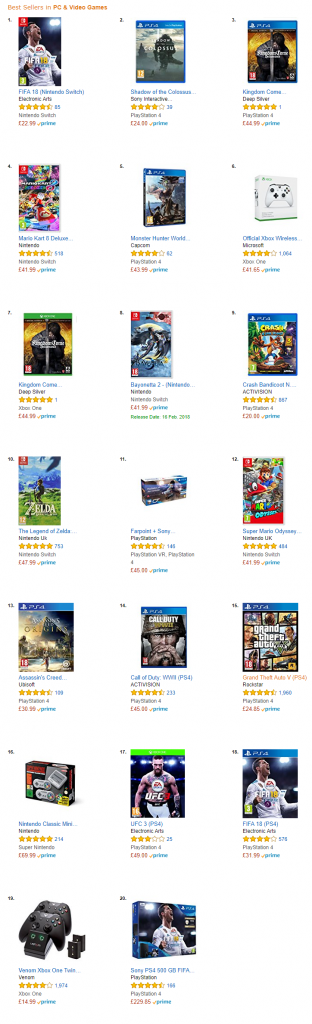 英アマゾンでスイッチ版FIFAが1位!!!(安売りだけど)
