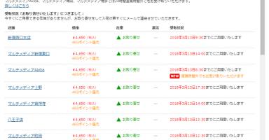 ビルダーズ販売好調。ヨドバシでは名古屋以東では13日まで買えない程のじわ売れに
