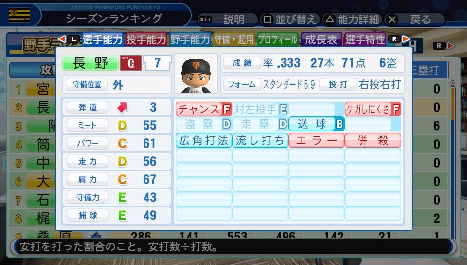 Ymal472 - 【悲報】パワプロ2018のペナント、坂本がフル出場で打率.119を記録するとんでもないバランスの模様