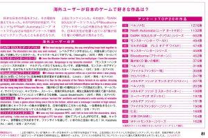 【ファミ通】海外のゲーマーが選ぶ好きな日本のゲームTOP20が発表