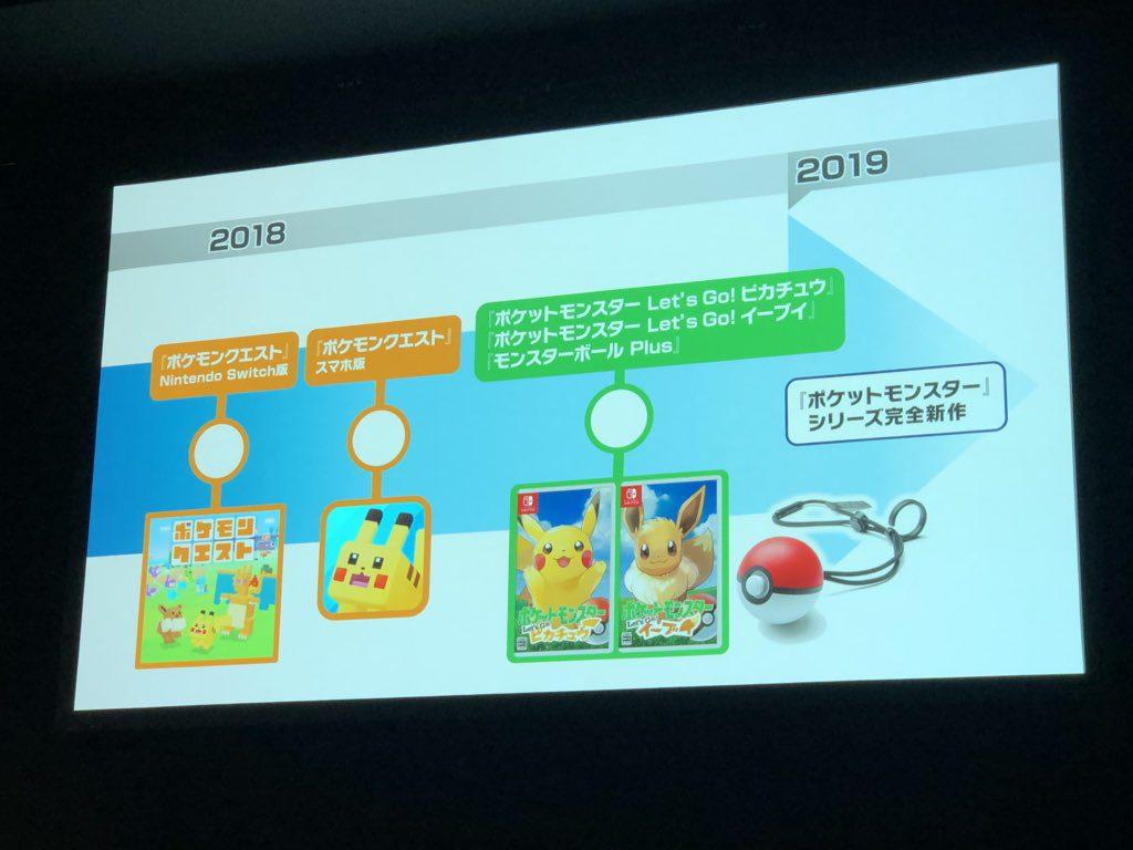 1-35-1024x768 【速報】Switch版ポケモン発表 ゲーム動画あり