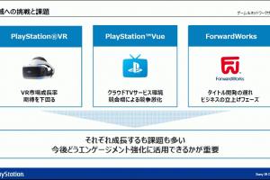 ソニー「VR市場成長率、期待を下回る」