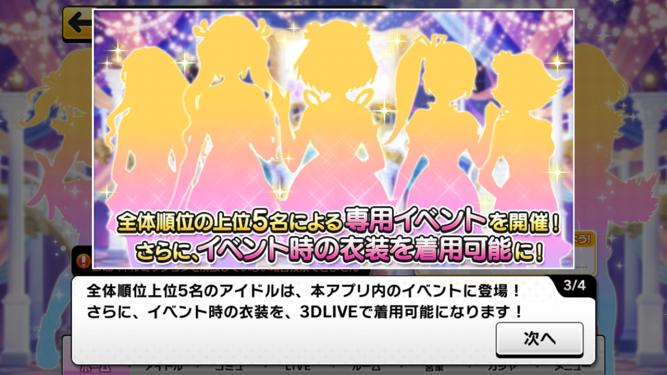 oU1hYAe - 【悲報】 アイドルマスター シンデレラガール総選挙、ババアが1位になってしまう